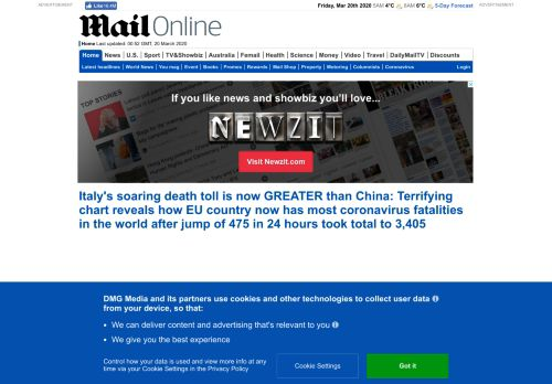 dailymail.co.uk Desktop Screenshot